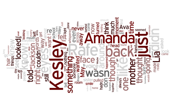 wordle -- the sweetest sorrows of ava hale